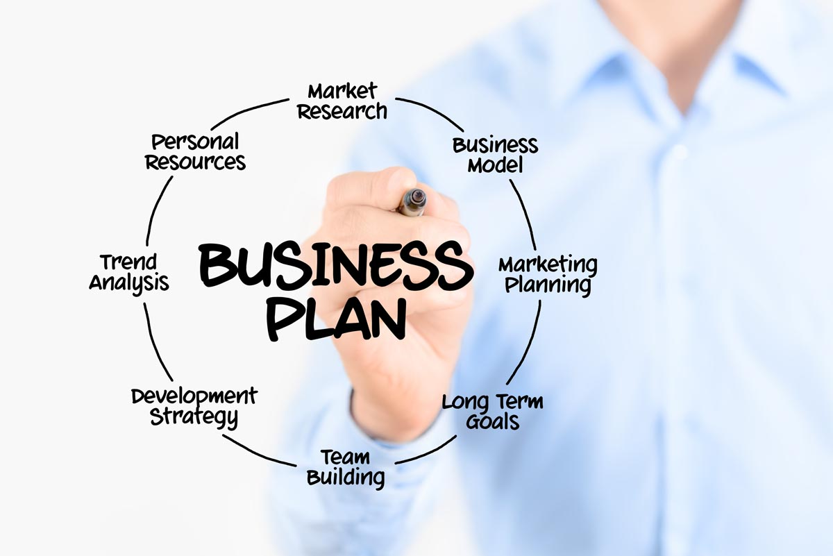 Che cos e un business plan